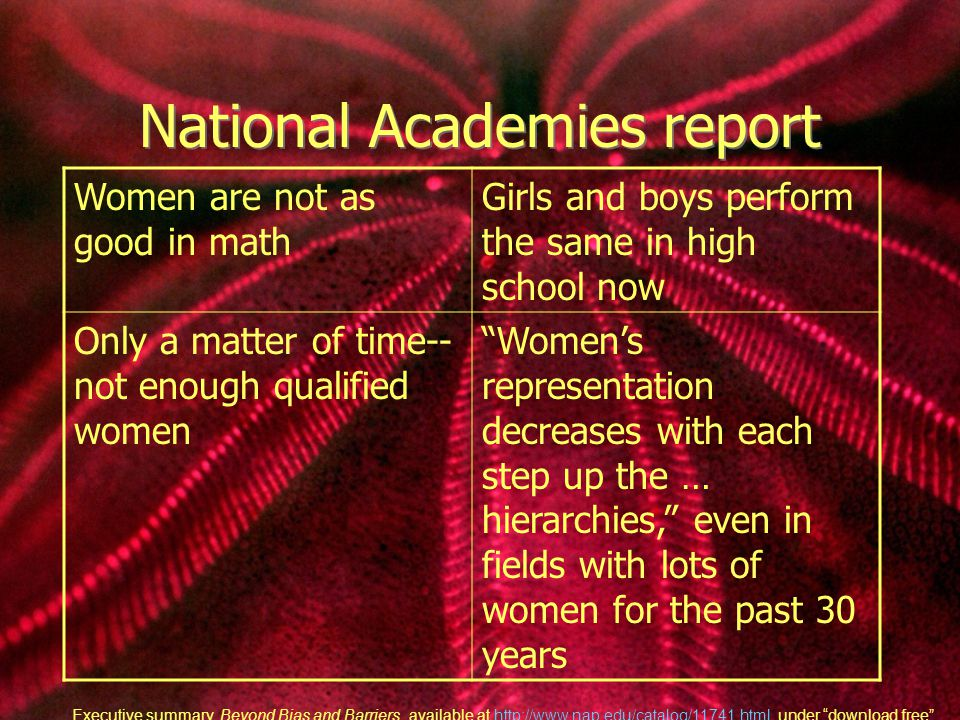 National Academies report Women are not as good in math Girls and boys perform the same in high school now Only a matter of time-- not enough qualifie