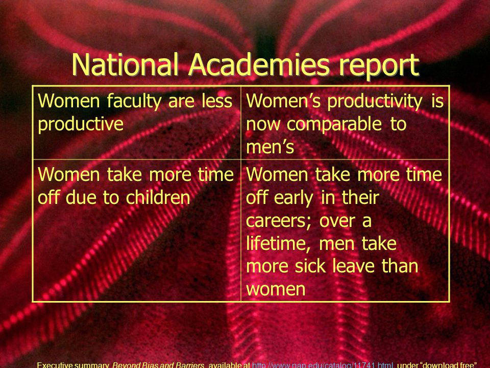 National Academies report Women faculty are less productive Women's productivity is now comparable to men's Women take more time off due to children Women take more time off early in their careers; over a lifetime, men take more sick leave than women Executive summary, Beyond Bias and Barriers, available at http://www.nap.edu/catalog/11741.html, under download free http://www.nap.edu/catalog/11741.html