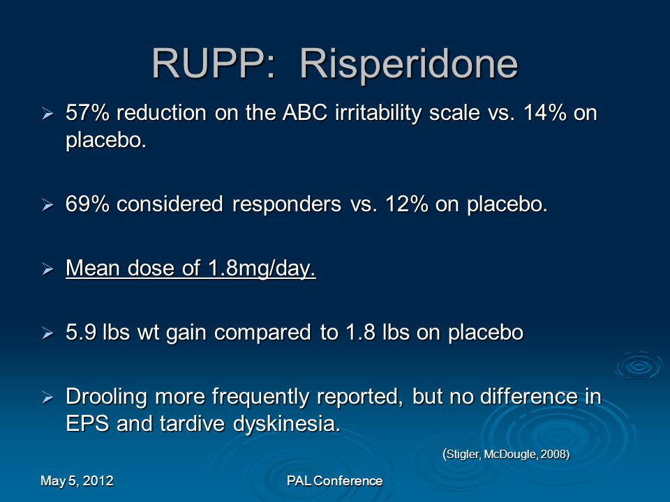 RUPP: Risperidone  57% reduction on the ABC irritability scale vs. 14% on placebo.  69% considered responders vs. 12% on placebo.  Mean dose of 1.8