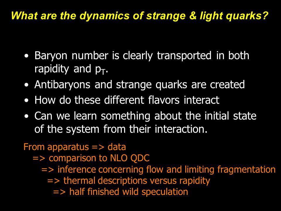 Michael Murray3 Global Detectors Broad Range HAdronic Magnetic Spectrometers