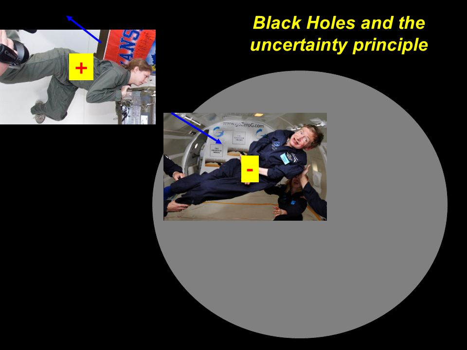 Michael Murray23 Black Holes and the uncertainty principle + -