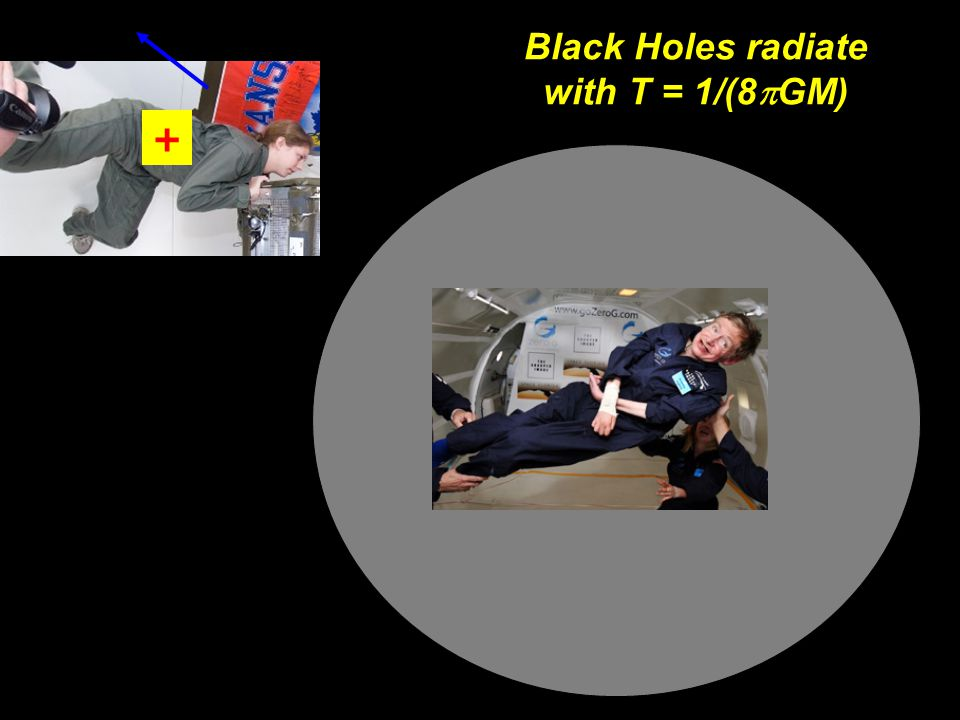Michael Murray24 Black Holes radiate with T = 1/(8  GM) +