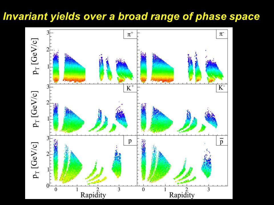 Michael Murray6 N  = 120  35 Finding  through weak decay to K +,K - Invariant mass of K + K - pair (GeV/c 2 ) Preliminary AuAu y~1 minimum bias, 200GeV