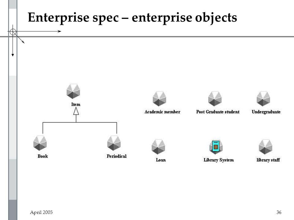 April 200536 Enterprise spec – enterprise objects