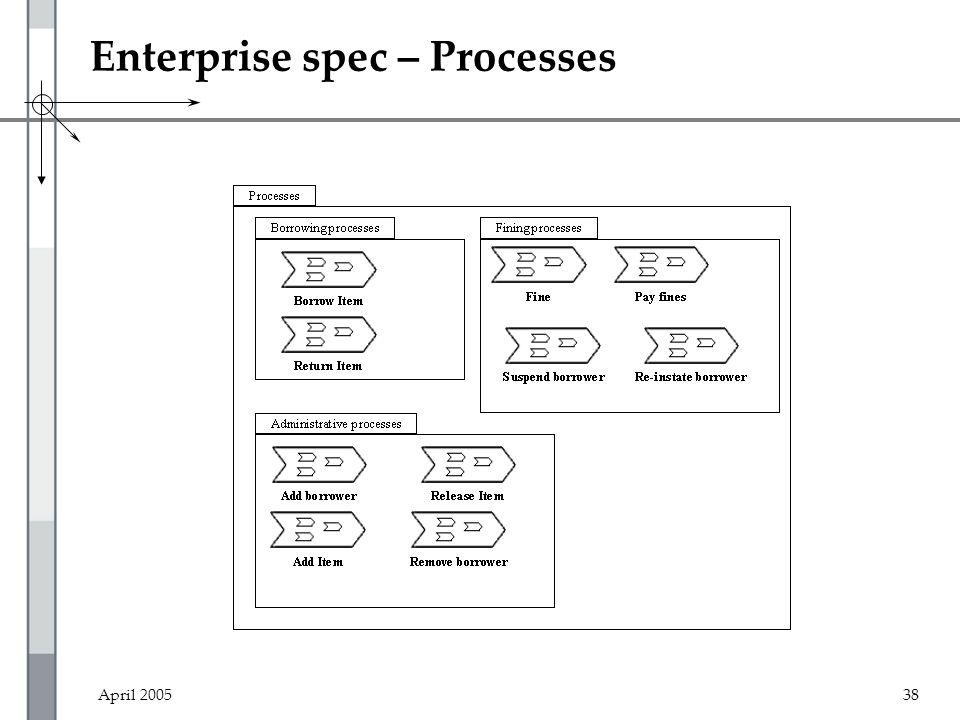 April 200538 Enterprise spec – Processes
