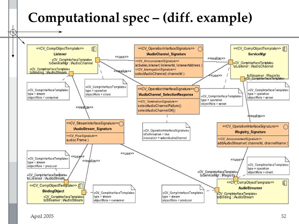 April 200552 Computational spec – (diff. example)