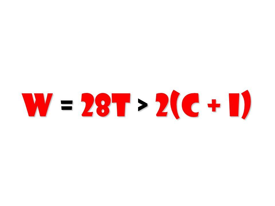 W = 28T > 2(C + I)
