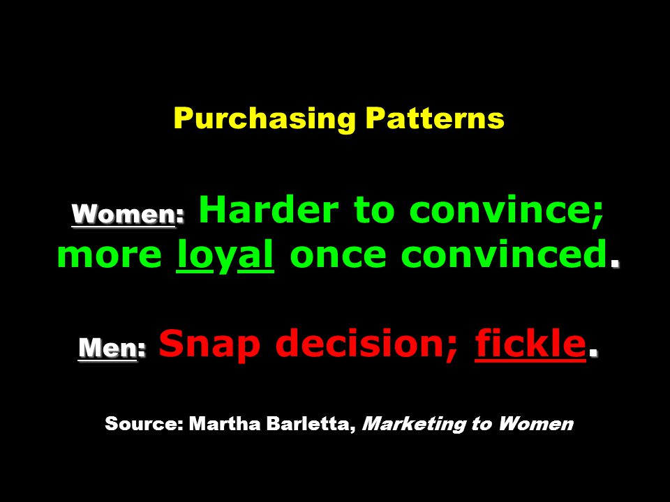 Women:. Men:. Purchasing Patterns Women: Harder to convince; more loyal once convinced.