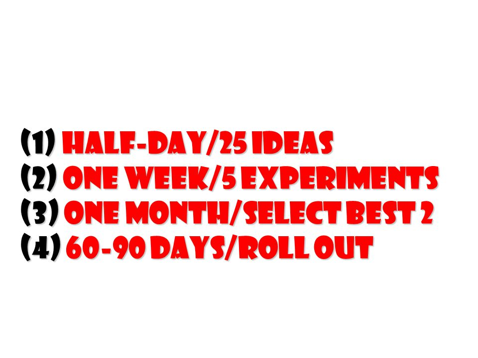 (1) Half-day/25 ideas (2) One week/5 experiments (3) One month/Select best 2 (4) 60-90 days/Roll out