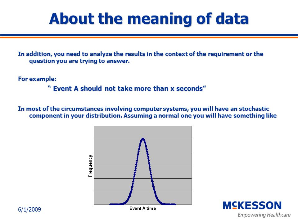 6/1/2009 About the meaning of data In addition, you need to analyze the results in the context of the requirement or the question you are trying to answer.