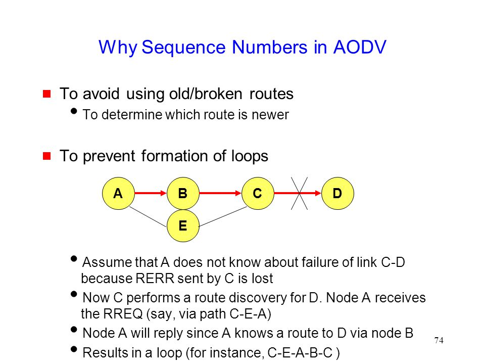 74 Why Sequence Numbers in AODV  To avoid using old/broken routes  To determine which route is newer  To prevent formation of loops  Assume that A does not know about failure of link C-D because RERR sent by C is lost  Now C performs a route discovery for D.