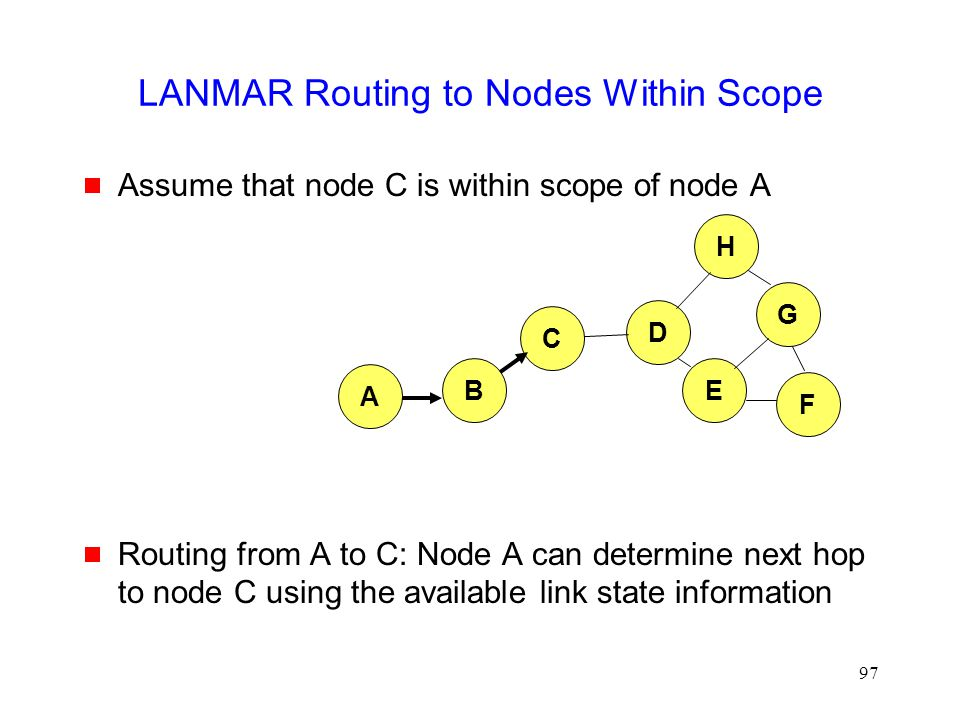 97 LANMAR Routing to Nodes Within Scope  Assume that node C is within scope of node A  Routing from A to C: Node A can determine next hop to node C