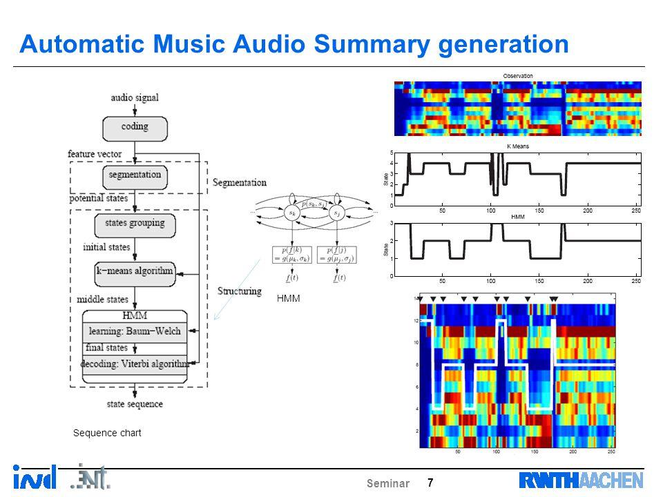 Automatic Music Audio Summary generation 7 Seminar HMM Sequence chart