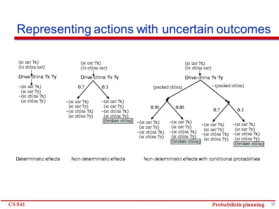 12 CS 541 Probabilistic planning Representing actions with uncertain outcomes