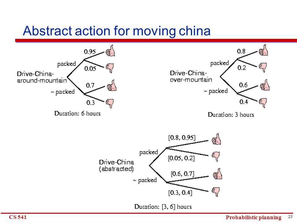 23 CS 541 Probabilistic planning Abstract action for moving china