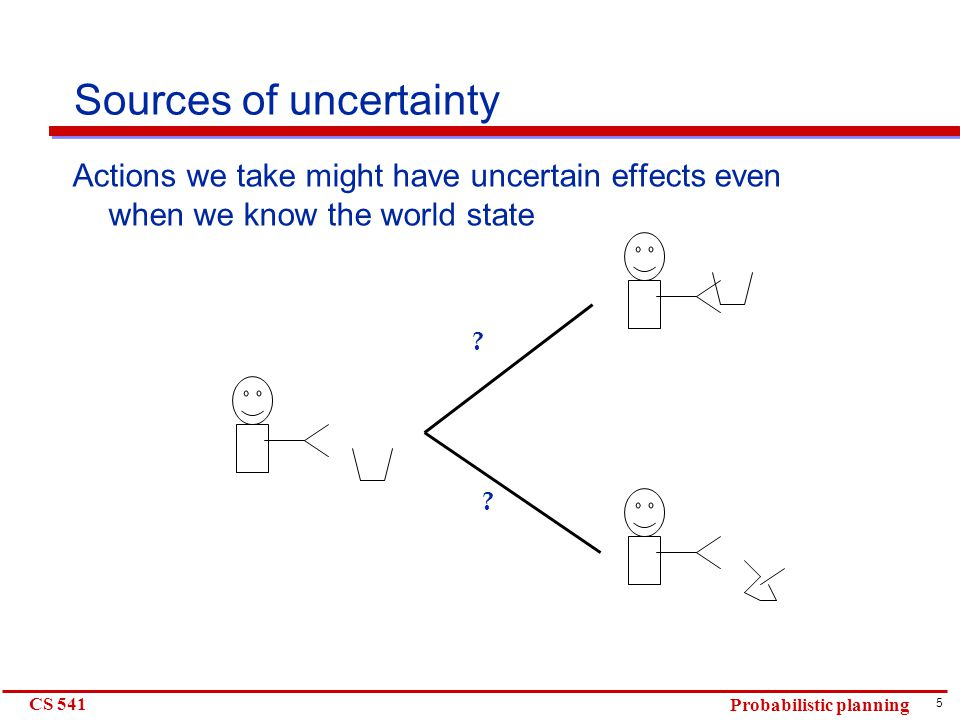5 CS 541 Probabilistic planning Sources of uncertainty Actions we take might have uncertain effects even when we know the world state .