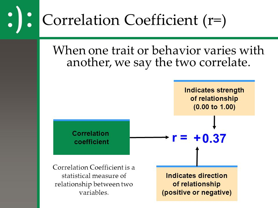 Correlation Coefficient (r=) When one trait or behavior varies with another, we say the two correlate. Correlation coefficient Indicates direction of