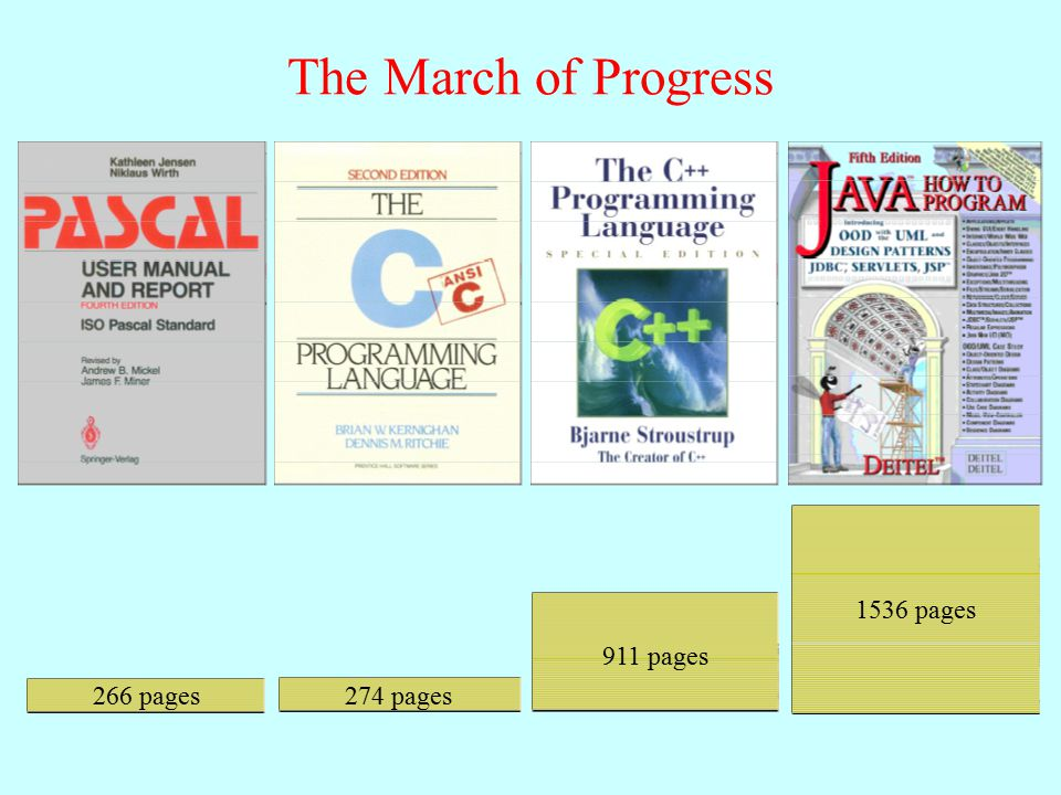 The March of Progress 266 pages 274 pages 911 pages 1536 pages