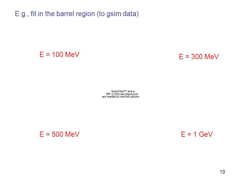 10 E.g., fit in the barrel region (to gsim data) E = 100 MeV E = 300 MeV E = 500 MeVE = 1 GeV