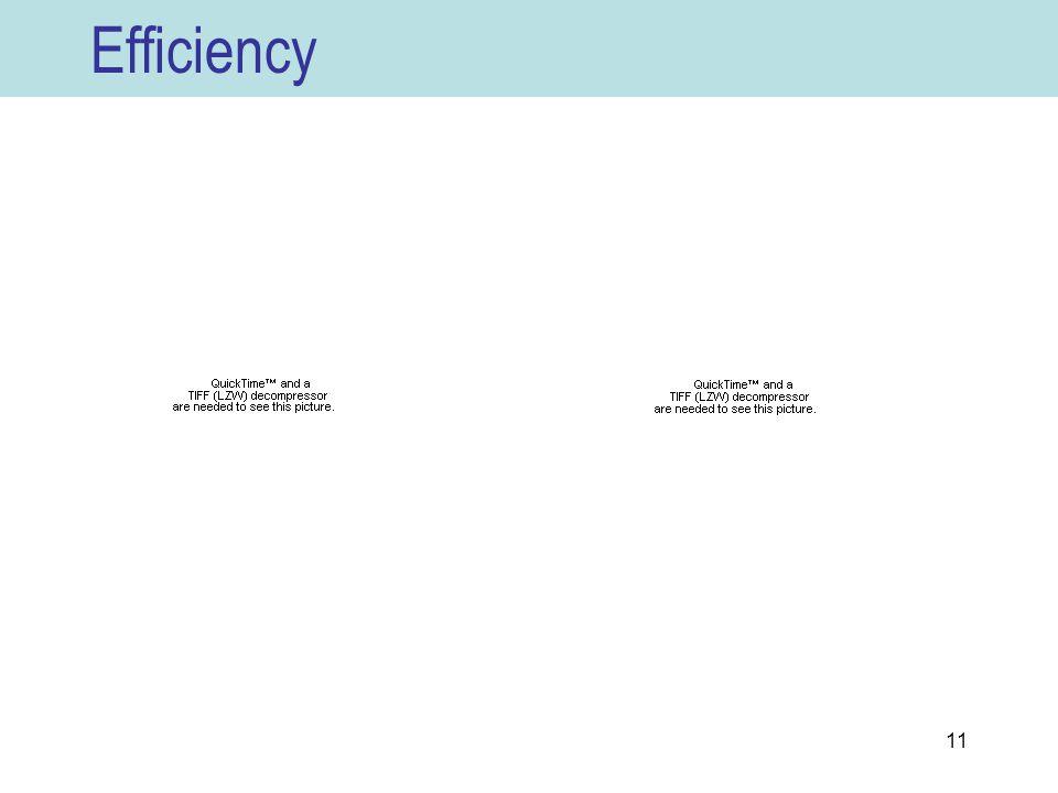 11 Efficiency