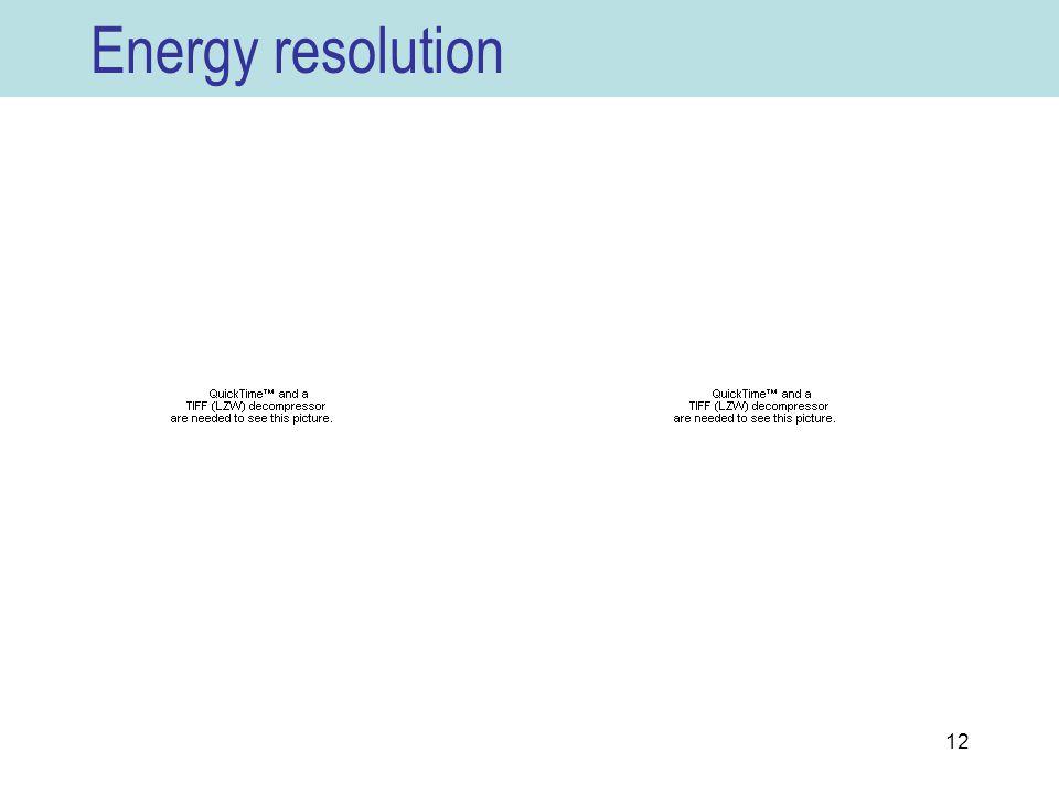 12 Energy resolution