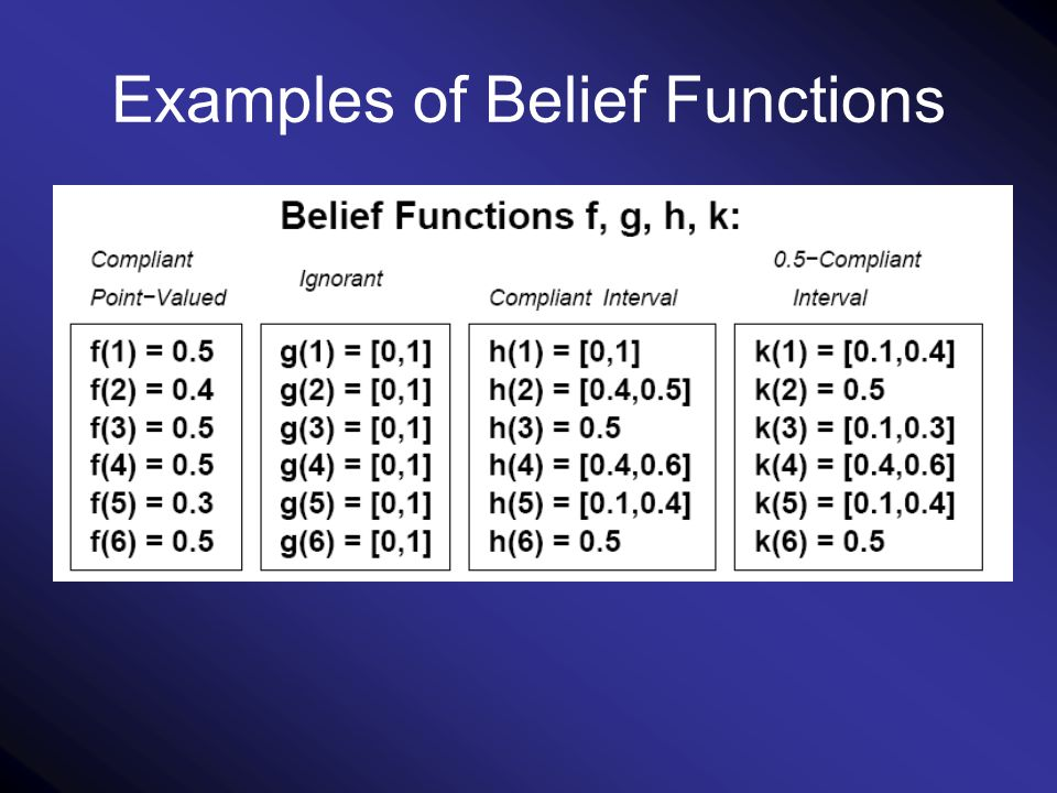 Examples of Belief Functions