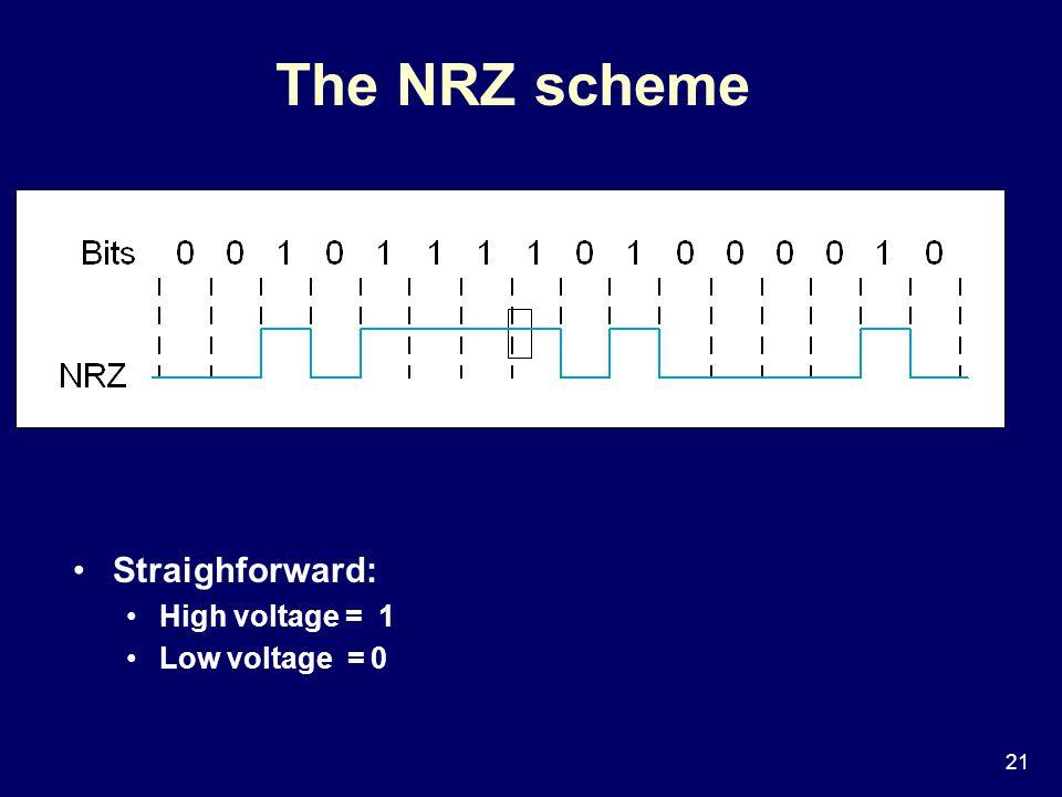 21 The NRZ scheme Straighforward: High voltage = 1 Low voltage = 0