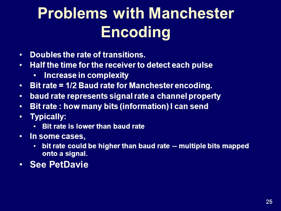 25 Problems with Manchester Encoding Doubles the rate of transitions.