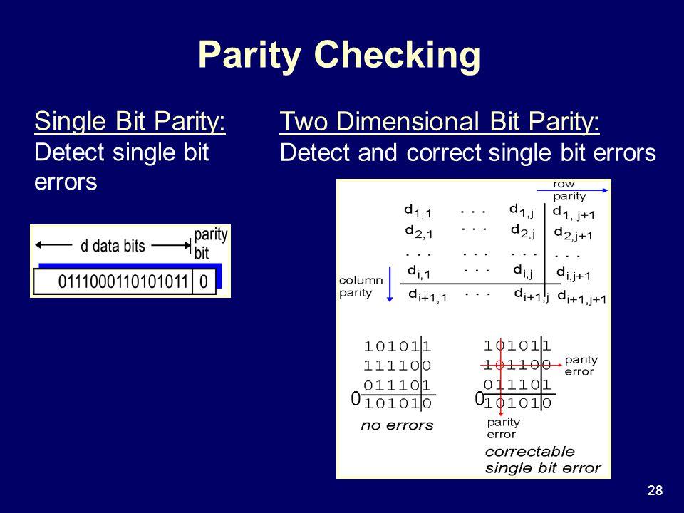 28 Parity Checking Single Bit Parity: Detect single bit errors Two Dimensional Bit Parity: Detect and correct single bit errors 0 0