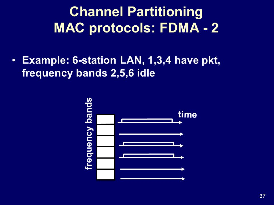 37 Channel Partitioning MAC protocols: FDMA - 2 Example: 6-station LAN, 1,3,4 have pkt, frequency bands 2,5,6 idle frequency bands time
