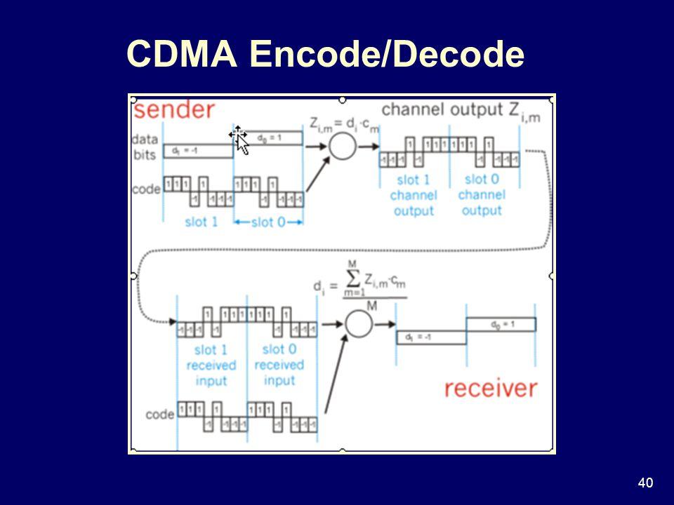 40 CDMA Encode/Decode