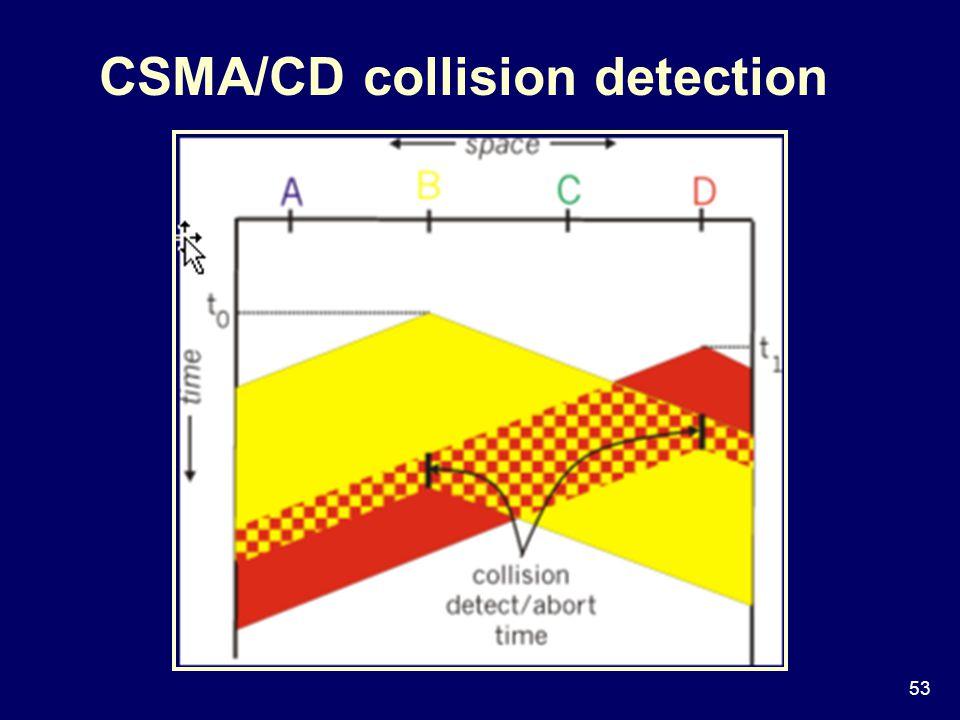 53 CSMA/CD collision detection