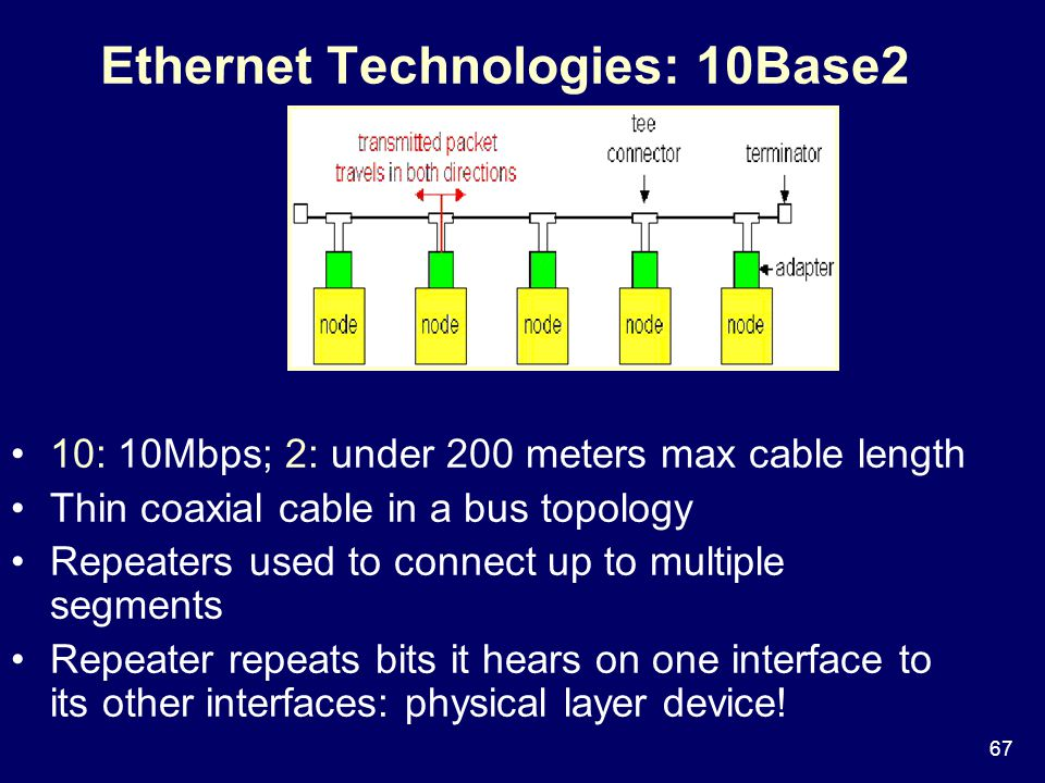 67 Ethernet Technologies: 10Base2 10: 10Mbps; 2: under 200 meters max cable length Thin coaxial cable in a bus topology Repeaters used to connect up to multiple segments Repeater repeats bits it hears on one interface to its other interfaces: physical layer device!