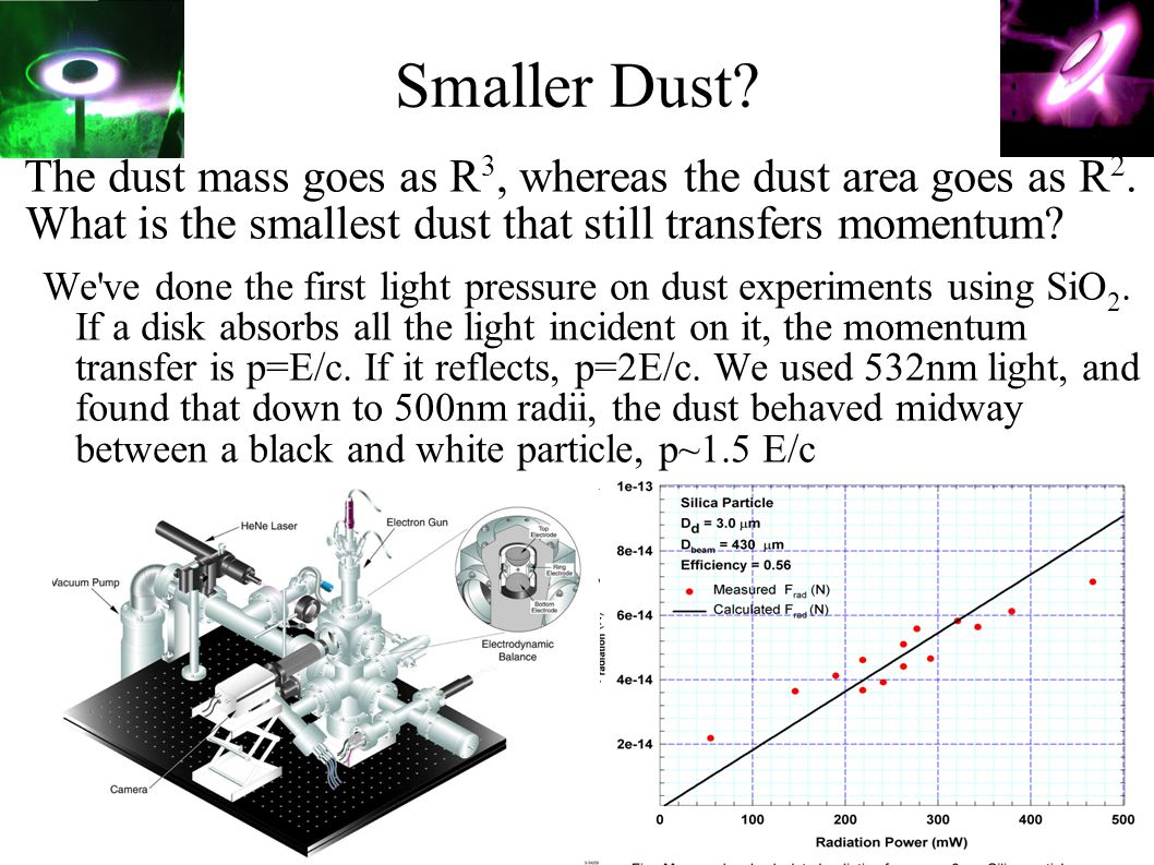 Smaller Dust? The dust mass goes as R 3, whereas the dust area goes as R 2. What is the smallest dust that still transfers momentum? We've done the fi