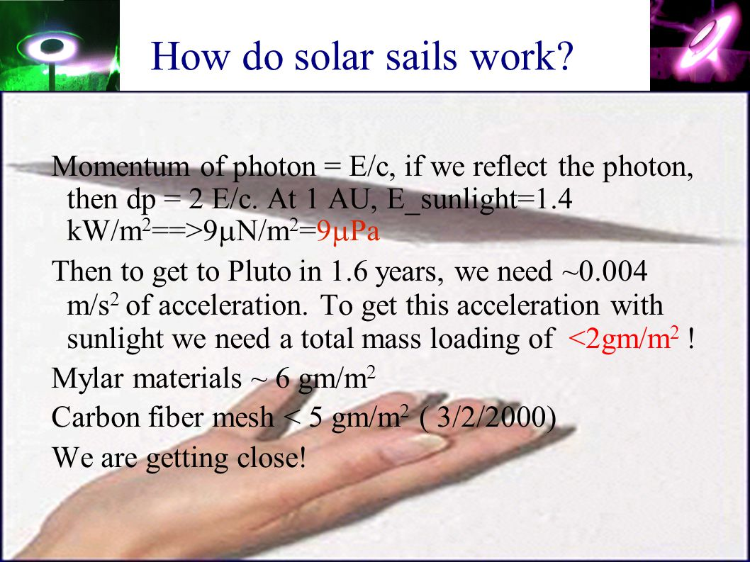 How do solar sails work. Momentum of photon = E/c, if we reflect the photon, then dp = 2 E/c.