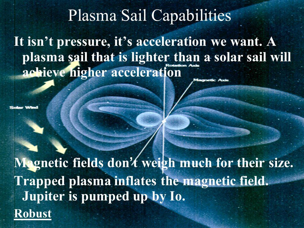 Plasma Sail Capabilities It isn't pressure, it's acceleration we want.