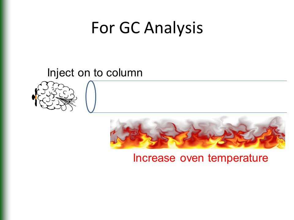 For GC Analysis Inject on to column Increase oven temperature