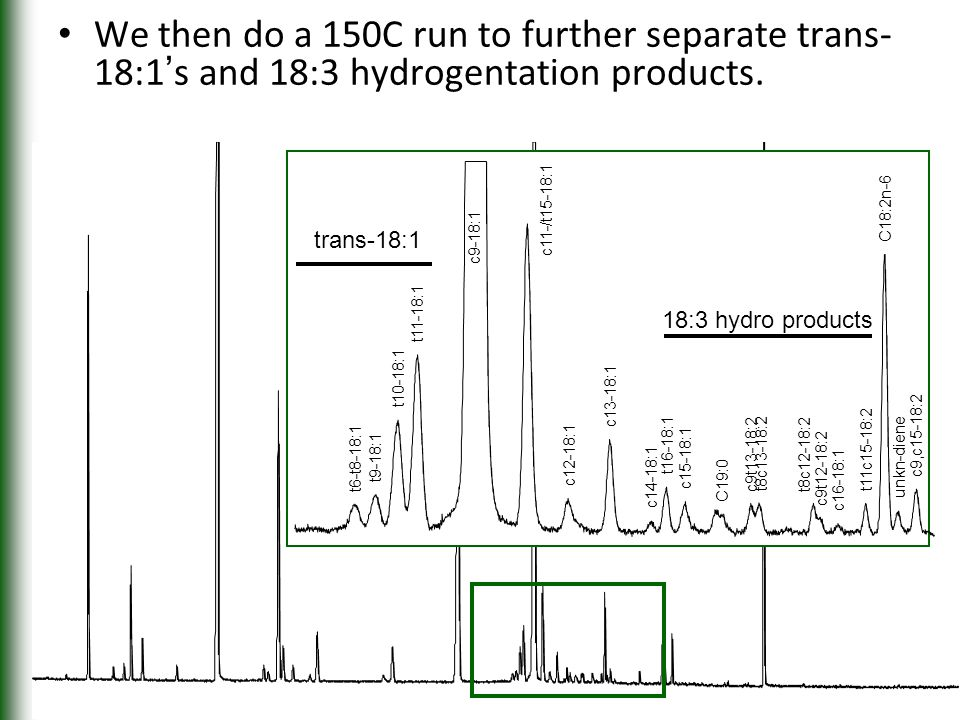 We then do a 150C run to further separate trans- 18:1's and 18:3 hydrogentation products. t6-t8-18:1 t9-18:1 t10-18:1 t11-18:1 c9-18:1 c11-/t15-18:1 c