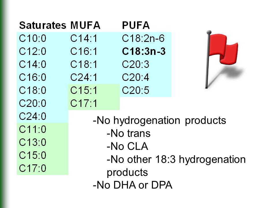 -No hydrogenation products -No trans -No CLA -No other 18:3 hydrogenation products -No DHA or DPA