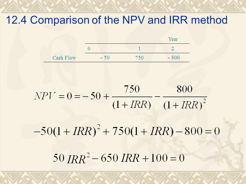 12.4Comparison of the NPV and IRR method Year 012 Cash Flow - 50 750 - 800