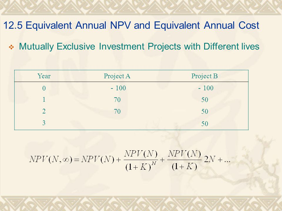 YearProject AProject B 0 - 100 1 7050 2 7050 3 12.5 Equivalent Annual NPV and Equivalent Annual Cost  Mutually Exclusive Investment Projects with Different lives