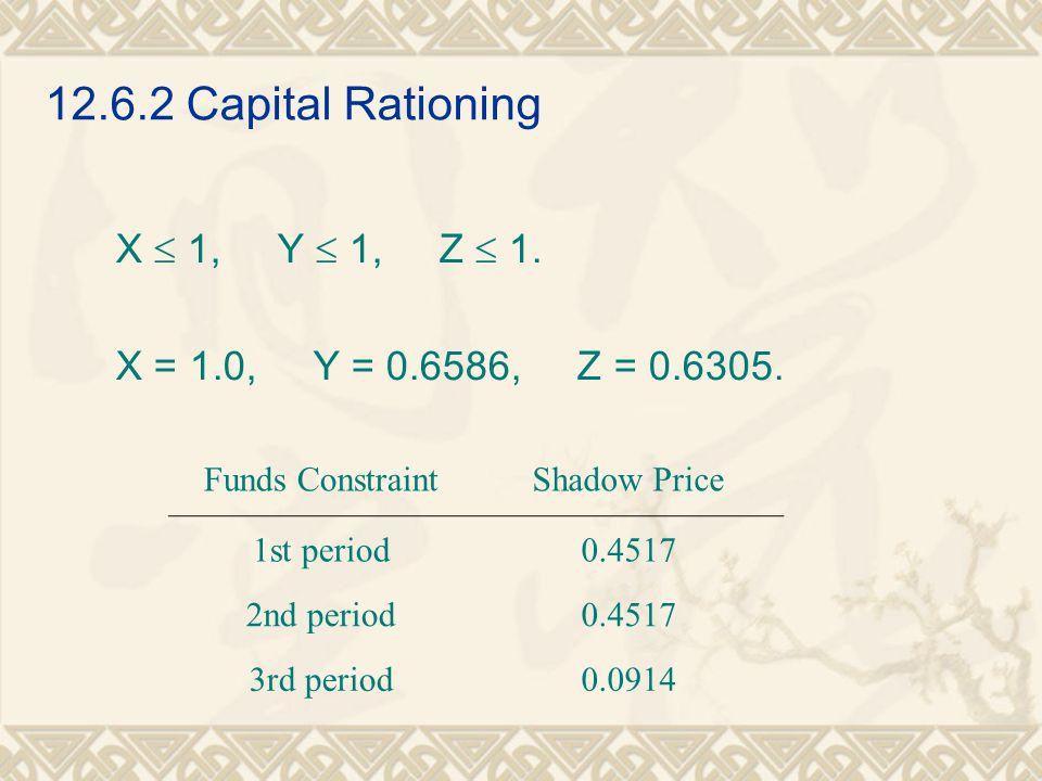 12.6.2 Capital Rationing X  1, Y  1, Z  1. X = 1.0, Y = 0.6586, Z = 0.6305. Funds ConstraintShadow Price 1st period0.4517 2nd period0.4517 3rd peri