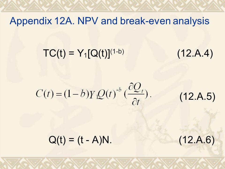 Appendix 12A. NPV and break-even analysis TC(t) = Y 1 [Q(t)] (1-b) (12.A.4) (12.A.5) Q(t) = (t - A)N. (12.A.6)