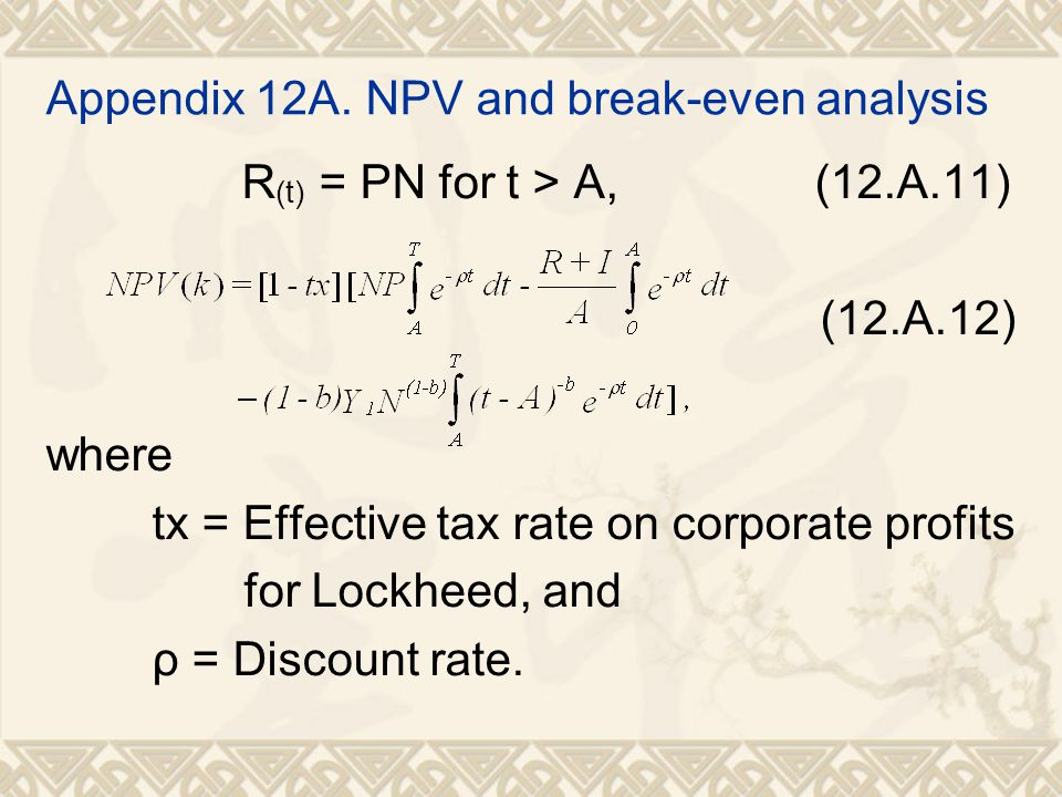 Appendix 12A. NPV and break-even analysis R (t) = PN for t > A, (12.A.11) (12.A.12) where tx = Effective tax rate on corporate profits for Lockheed, a