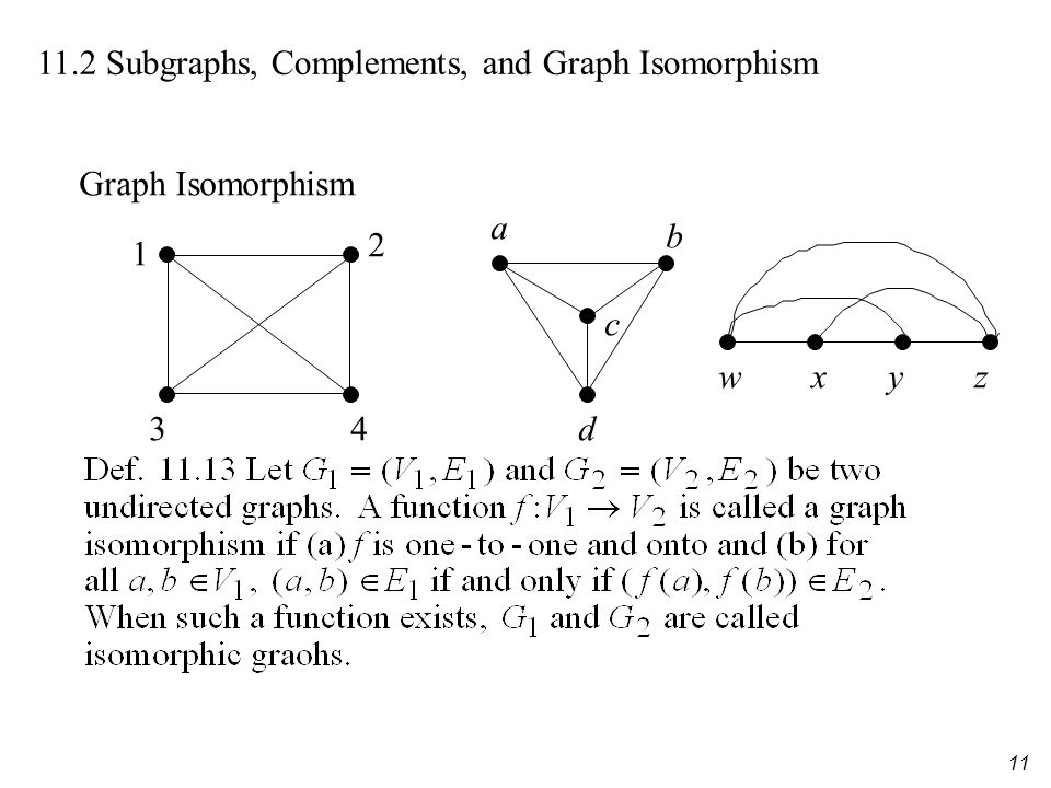 11 11.2 Subgraphs, Complements, and Graph Isomorphism Graph Isomorphism 1 2 34 a b c d w x y z