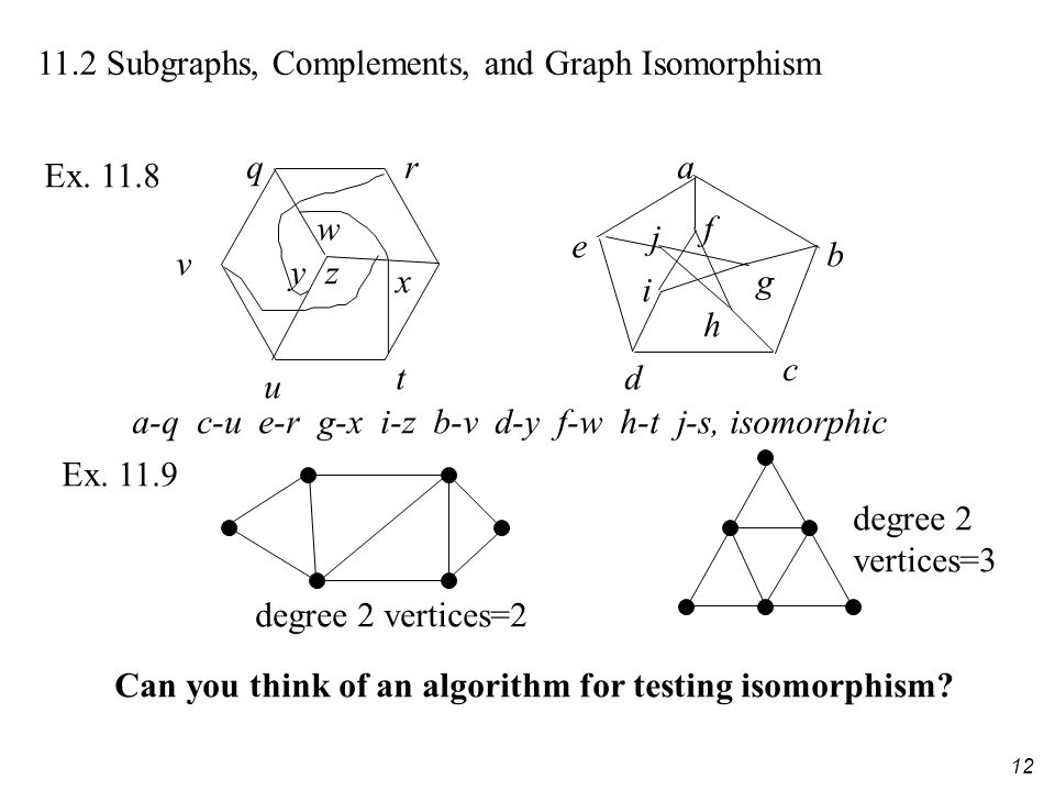 12 11.2 Subgraphs, Complements, and Graph Isomorphism Ex.