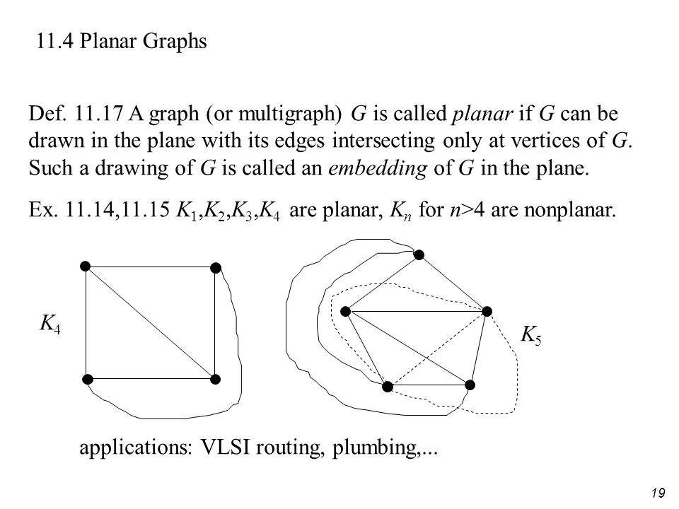 19 11.4 Planar Graphs Def.