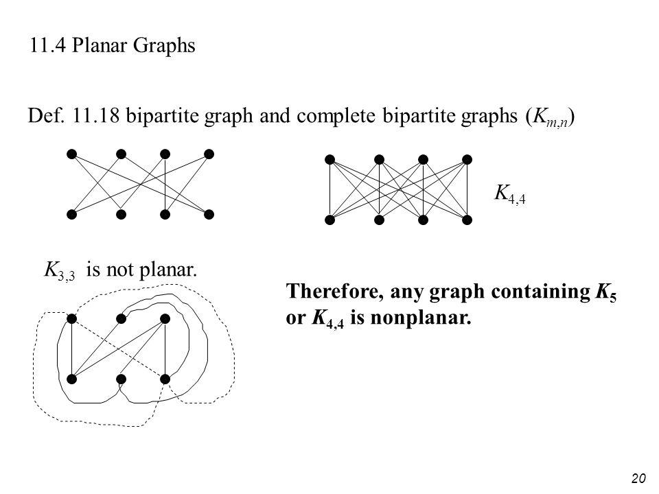 20 11.4 Planar Graphs Def.