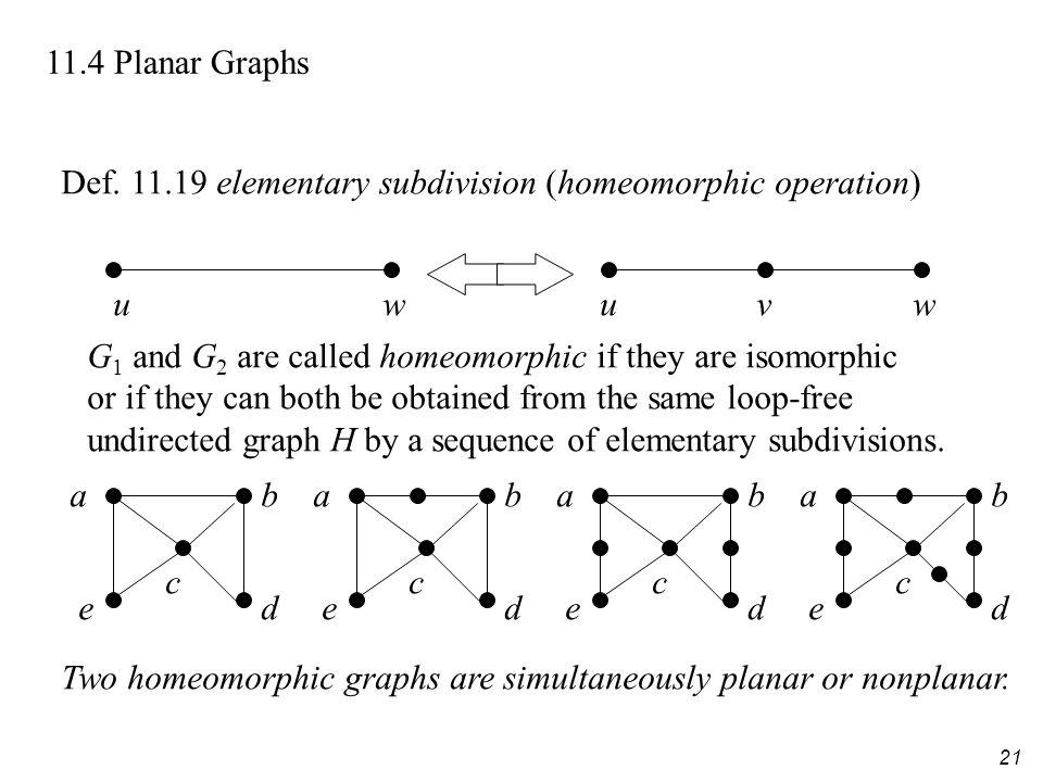 21 11.4 Planar Graphs Def.