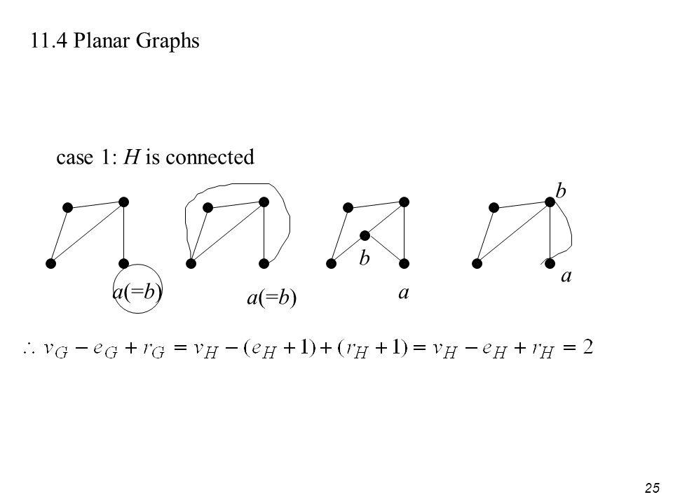 25 11.4 Planar Graphs case 1: H is connected a(=b) a b a b